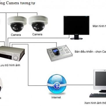 Nhà thầu lắp đặt camera Đà Nẵng